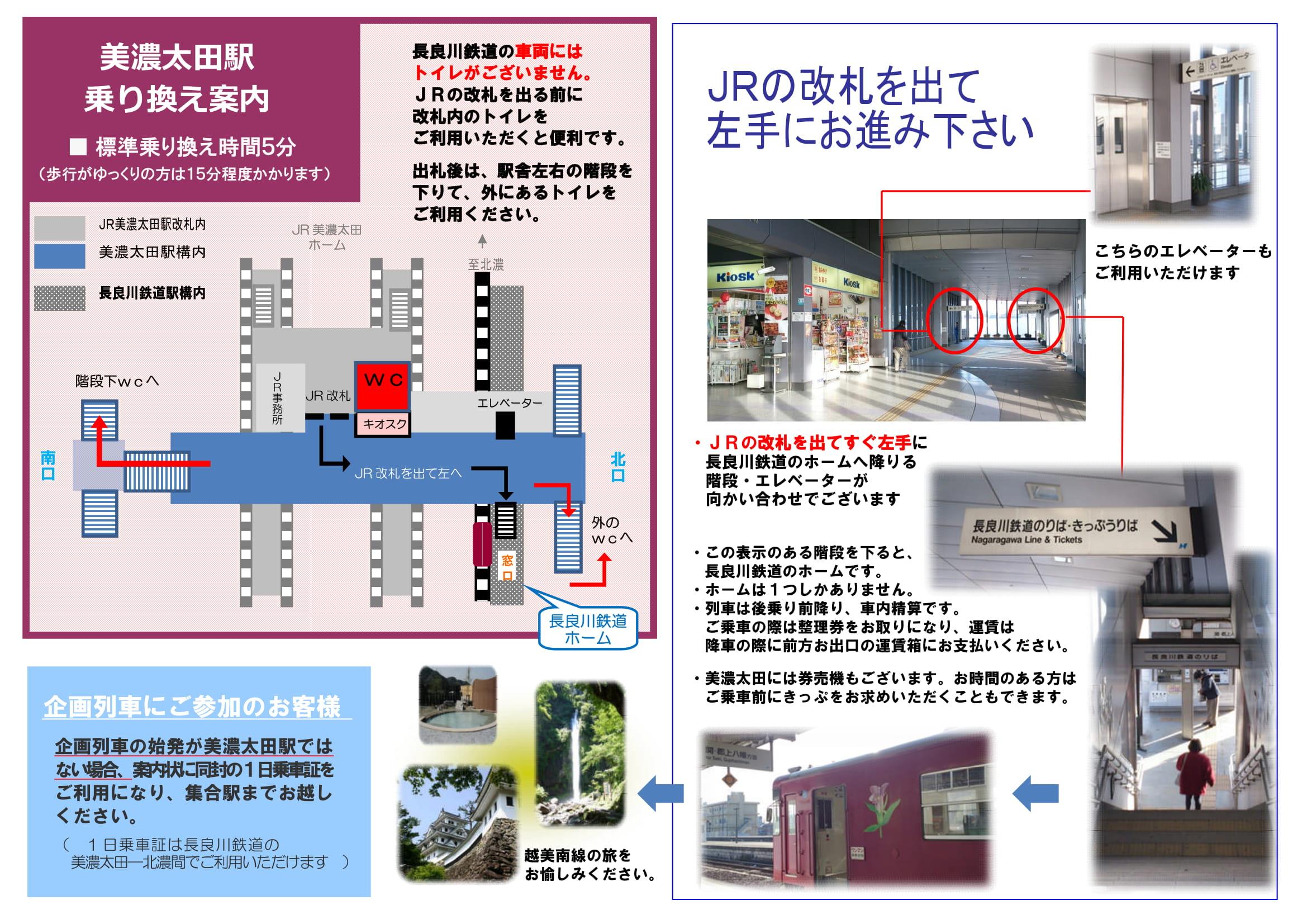 美濃太田駅 乗り換え案内 ■ 標準乗り換え時間5分 (歩行がゆっくりの方は15分程度かかります) 長良川鉄道の車両にはトイレがございません。 JRの改札を出る前に改札内のトイレをご利用いただくと便利です。 出札後は、駅舎左右の階段を下りて、外にあるトイレをご利用ください。 企画列車にご参加のお客様 企画列車の始発が美濃太田駅ではない場合、案内状に同封の1日乗車証をご利用になり、集合駅までお越しください。 ( 1 日乗車証は長良川鉄道の美濃太田―北濃間でご利用いただけます ) JRの改札を出て左手にお進み下さい。 ・JRの改札を出てすぐ左手に長良川鉄道のホームへ降りる階段・エレベーターが向かい合わせでございます ・この表示のある階段を下ると、長良川鉄道のホームです。 ・ホームは1つしかありません。 ・列車は後乗り前降り、車内精算です。 ご乗車の際は整理券をお取りになり、運賃は降車の際に前方お出口の運賃箱にお支払いください。 ・美濃太田には券売機もございます。お時間のある方はご乗車前にきっぷをお求めいただくこともできます。